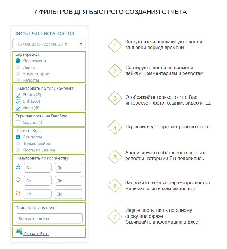 feedspy отслеживание активности и создание отчет по поиску контента в инстаграм