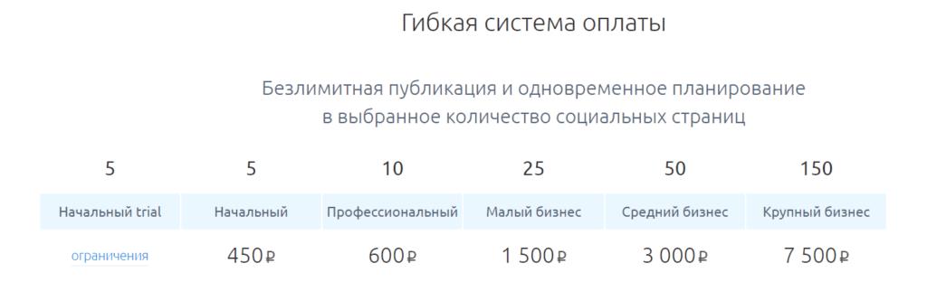 стоимость отложенных публикаций в Smmplanner