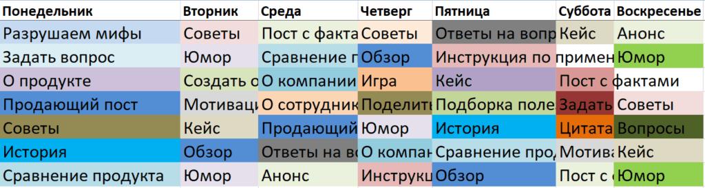 контент план на месяц для инстаграм шаблон