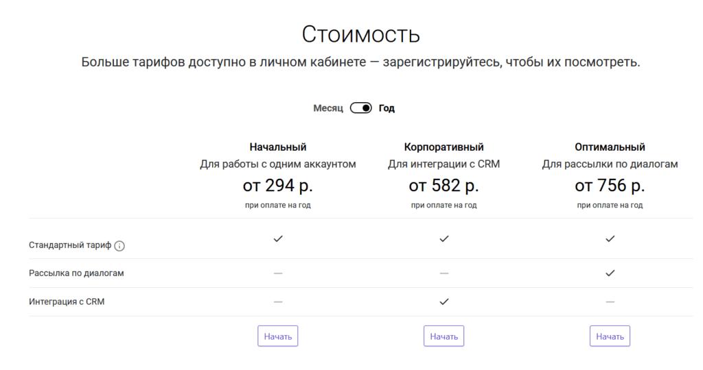 лидфид для автодиректа в инстаграм