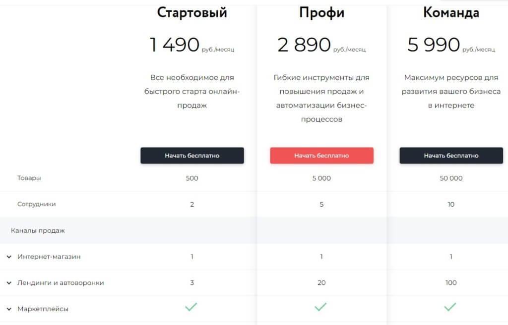 AdvantShop конструктор сайтов онлайн - стоимость