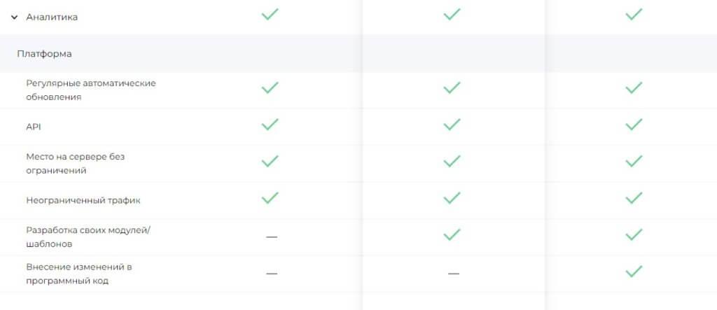 AdvantShop конструктор сайтов онлайн тарифы