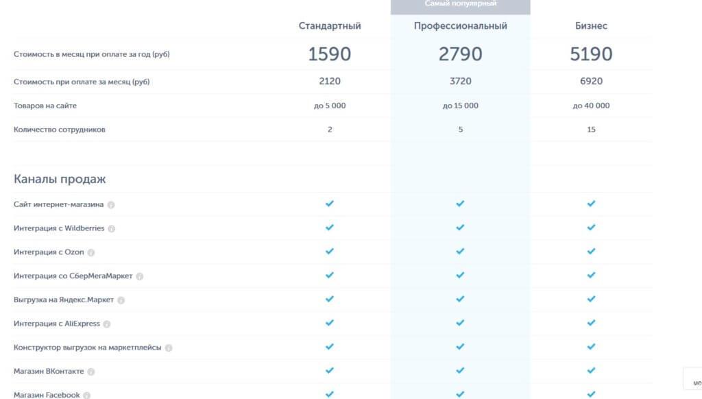 INSALES цена на конструктор сайтов