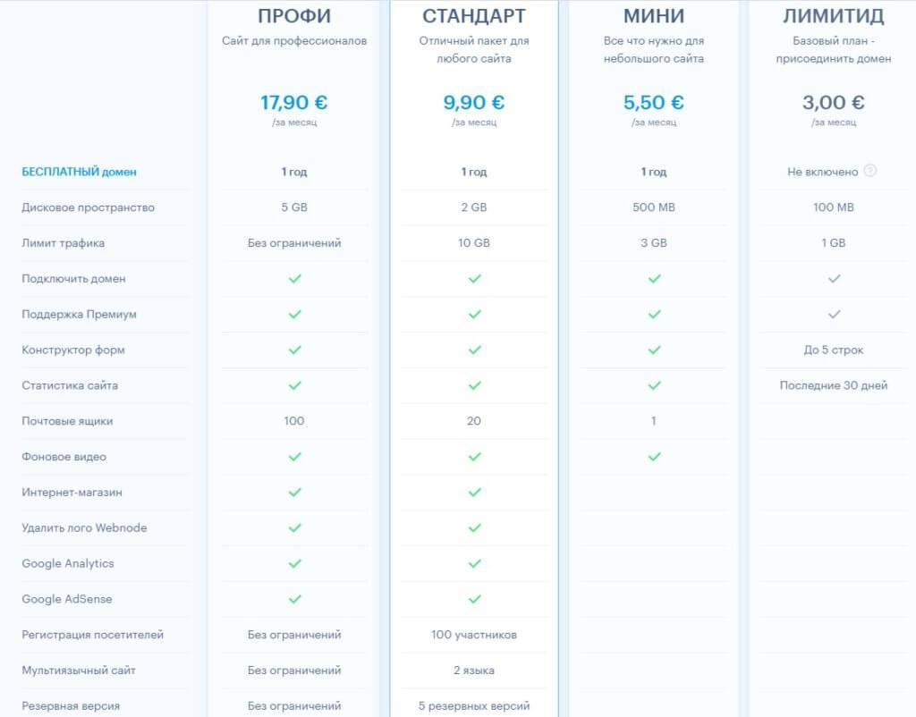 Webnode цена на создание сайта